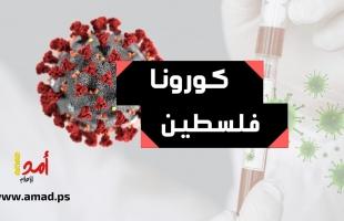 """الصحة: (11) حالة وفاة و565 إصابة جديدة بفايروس """"كورونا"""" في الضفة وغزة"""