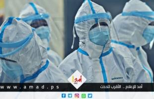 """صحة حماس: تسجيل (139) إصابة بـ""""كورونا"""" في قطاع غزة"""