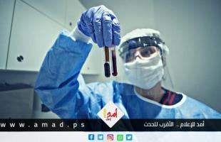 """الصحة الفلسطينية: 23 وفاة و1911 إصابة بـ""""كورونا"""" خلال الـ24 ساعة الأخيرة"""