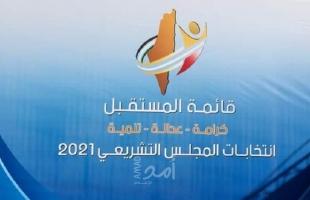 """""""أمد"""" ينشر الأسماء النهائية لقائمة المستقبل"""