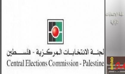 إعلان من لجنة الانتخابات المركزية بخصوص تسجيل المقدسيين للانتخابات