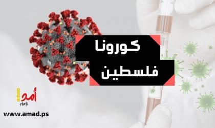 """الصحة الفلسطينية: 3 وفيات و(111) إصابة بـ""""كورونا"""" في غزة والضفة"""